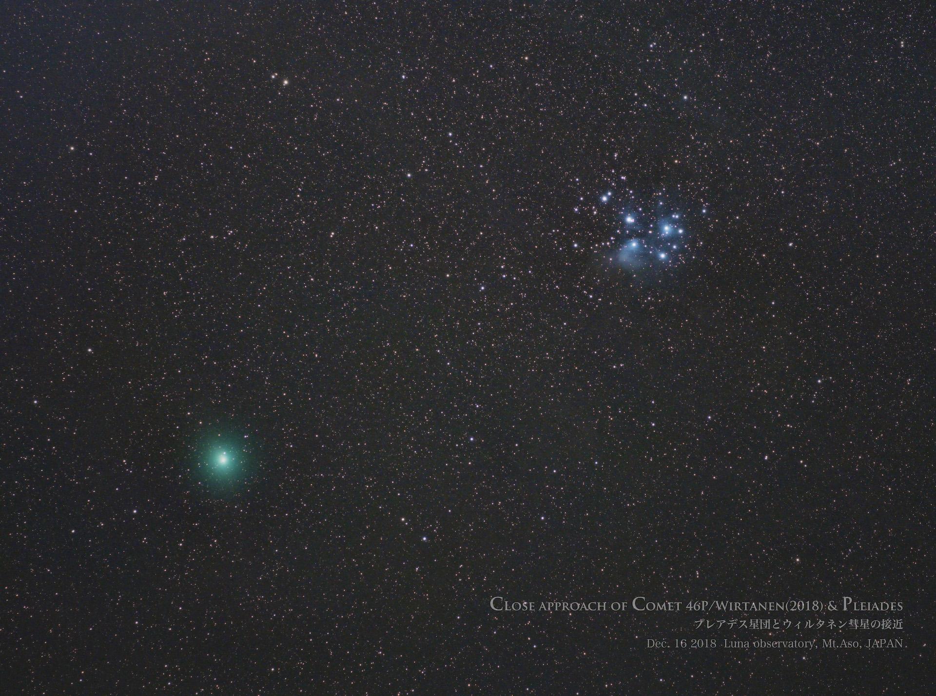 ウィルタネン彗星と「すばる」の接近(12/16)